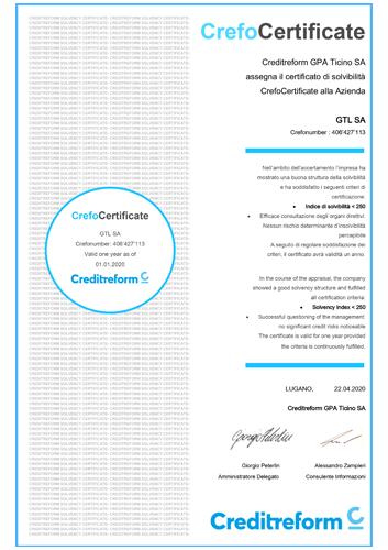 Certificato di Solvibilità